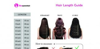 Why Should You Use Hair Extensions Length Chart?