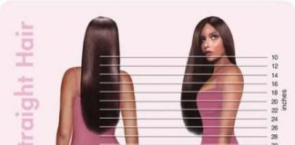 Hair Weave Length Chart