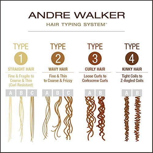 FIND OUT ALL THINGS ABOUT HAIR TYPE CHART