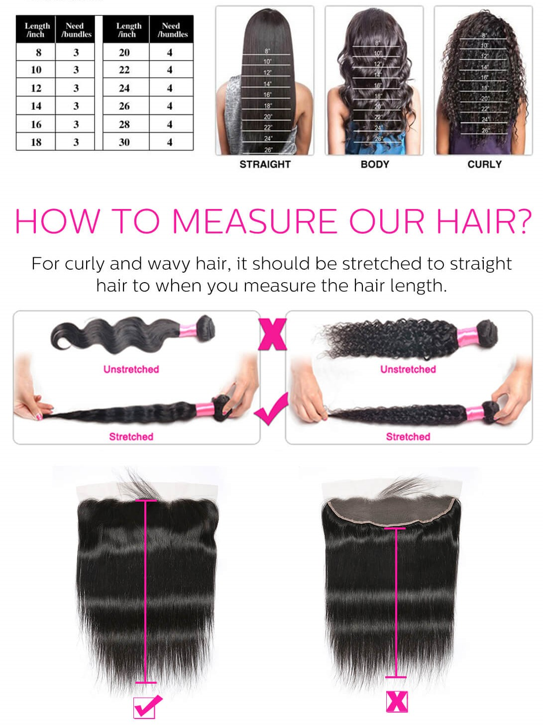 how to measure bundles length
